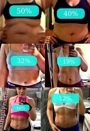 REPRODUÇÃO/INSTAGRAM Fotos mostram evolução do corpo de Nathalia. Os números mostram a porcentagem de gordura em cada uma das fases