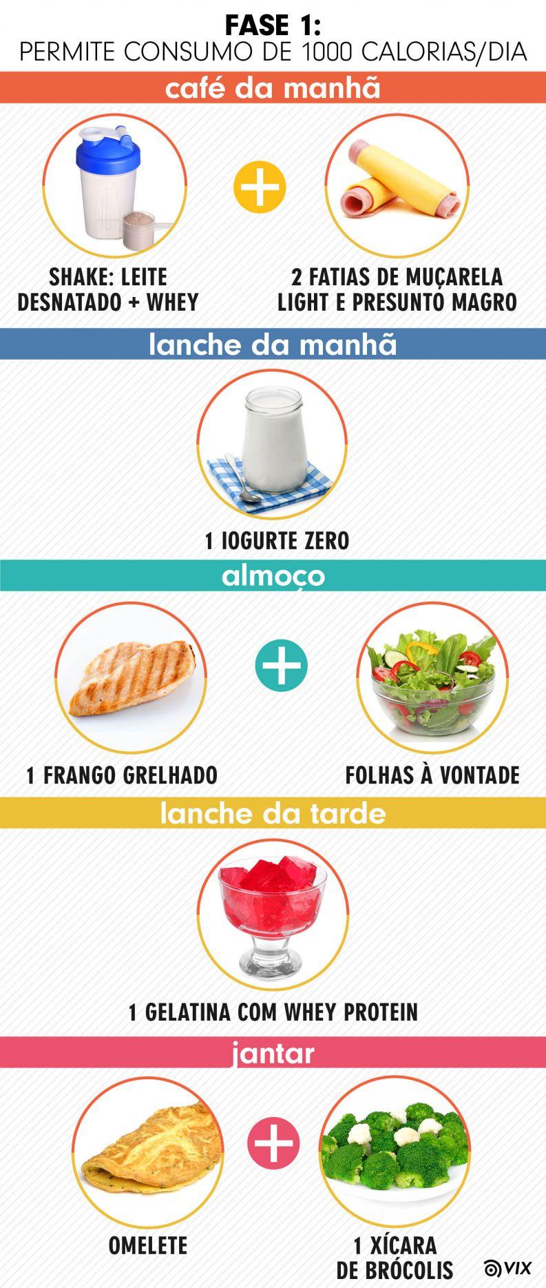 dietaproteina_info1